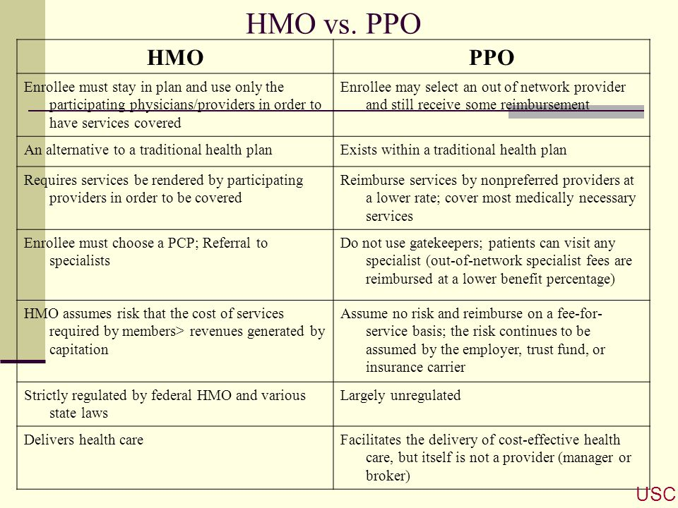 HMO vs. PPO HMO. PPO. Enrollee must stay in plan and use only the participating physicians/providers in order to have services covered.