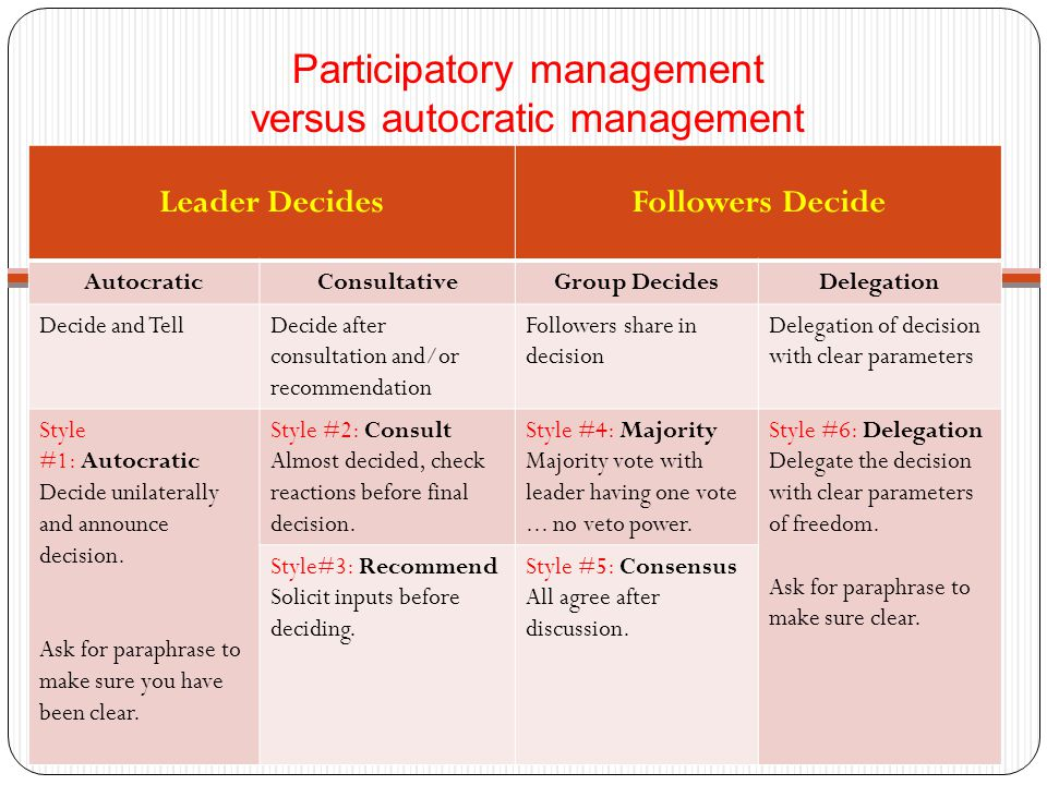 Participatory management versus autocratic management