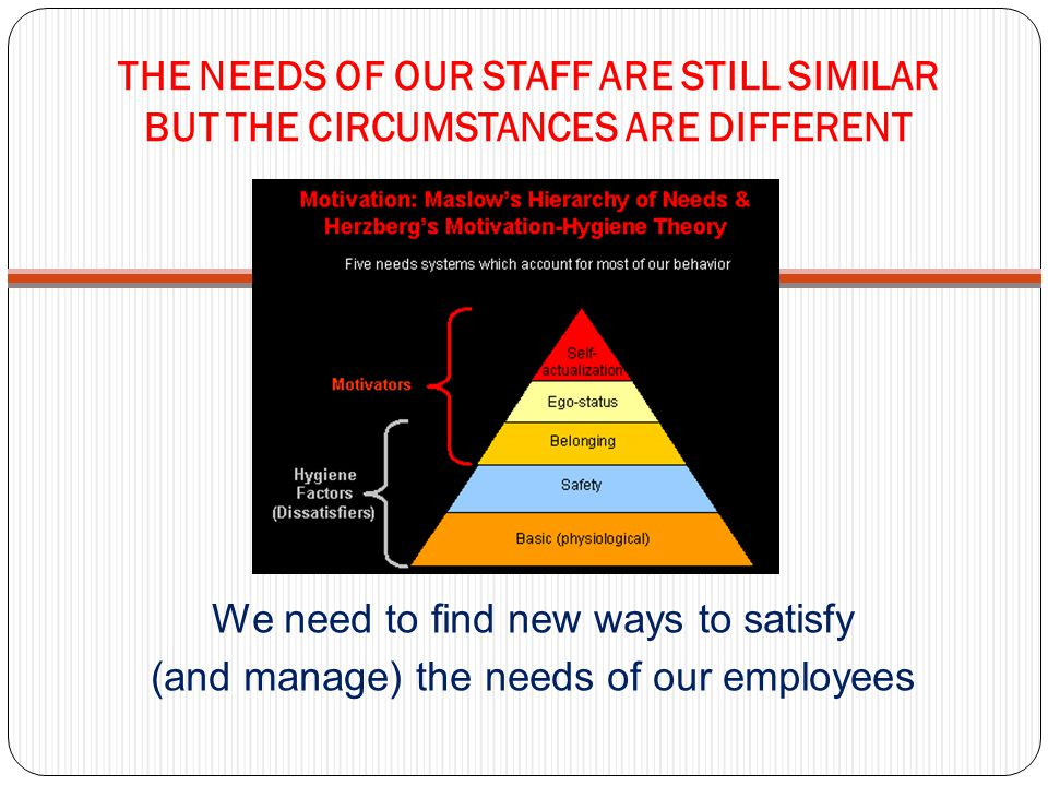 THE NEEDS OF OUR STAFF ARE STILL SIMILAR BUT THE CIRCUMSTANCES ARE DIFFERENT