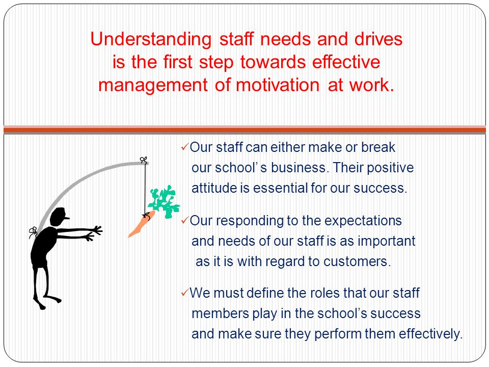 Understanding staff needs and drives is the first step towards effective management of motivation at work.