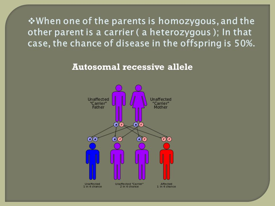 Autosomal recessive allele