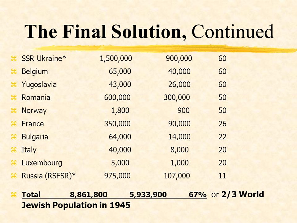 The Final Solution, Continued