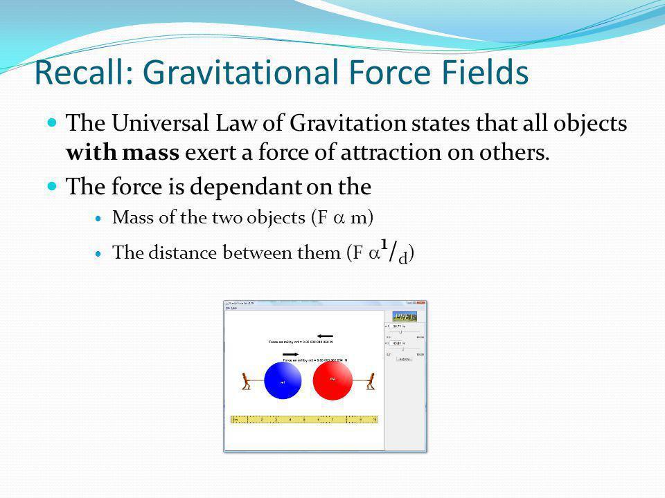 Recall: Gravitational Force Fields