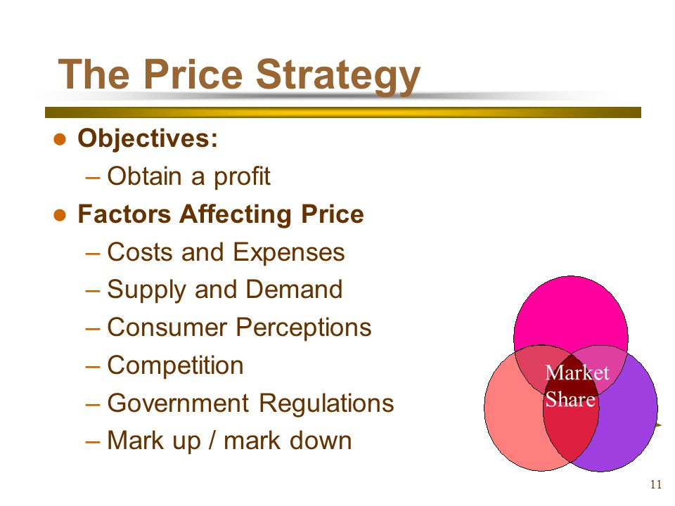 The Price Strategy Objectives: Obtain a profit Factors Affecting Price