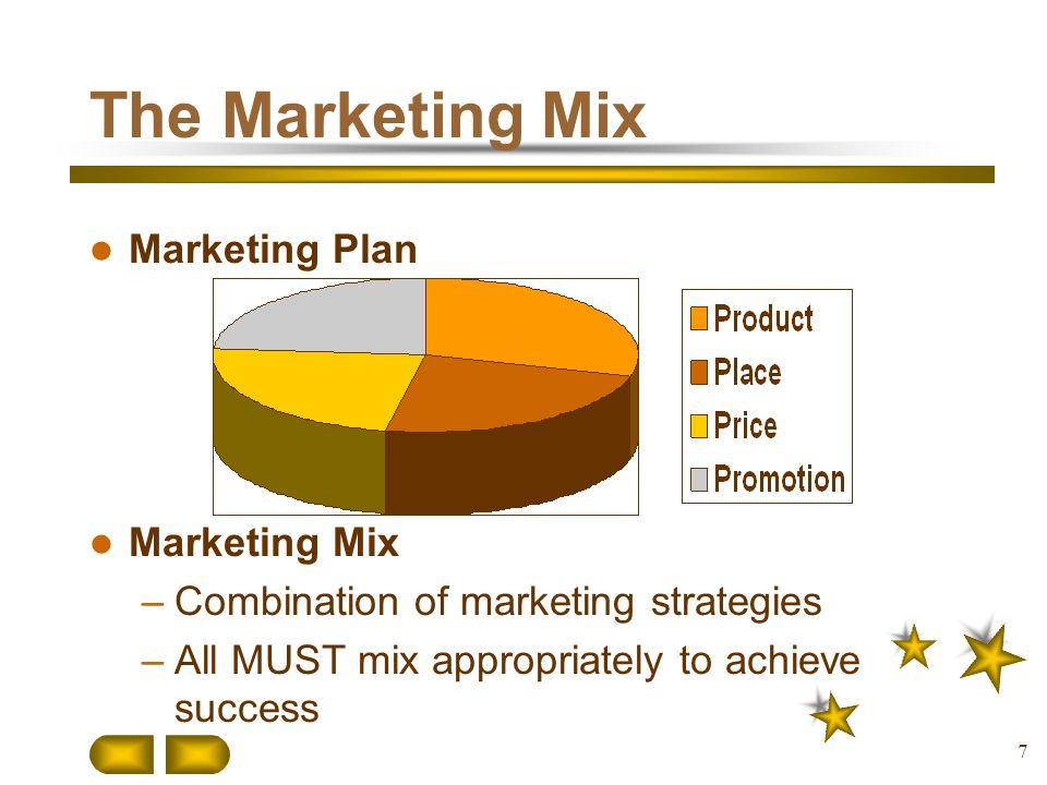 The Marketing Mix Marketing Plan Marketing Mix