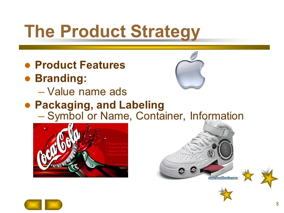 The Product Strategy Product Features Branding: Value name ads