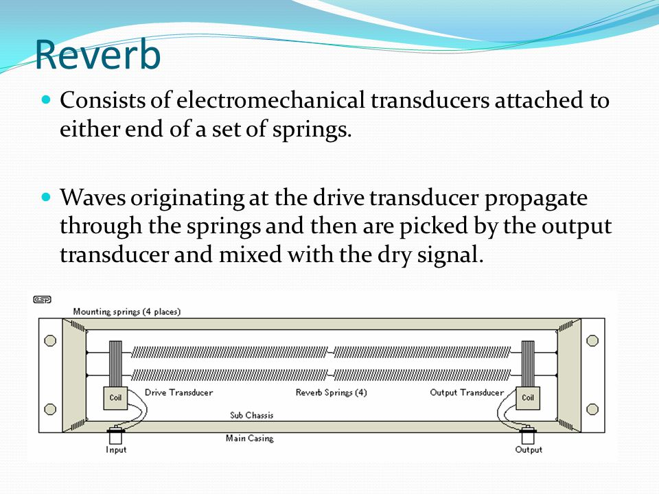 Reverb Consists of electromechanical transducers attached to either end of a set of springs.