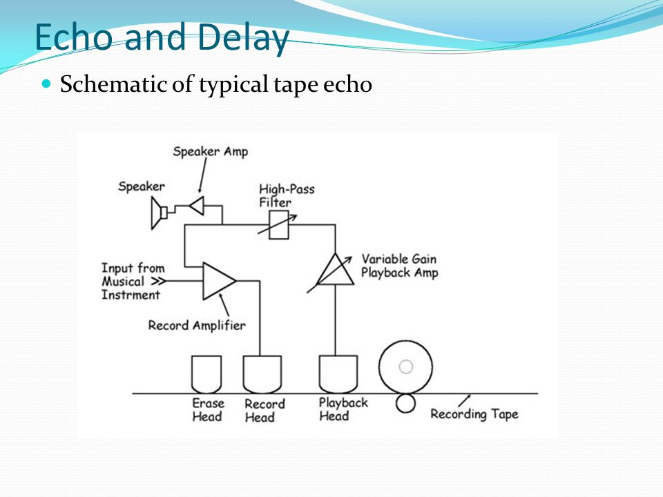Echo and Delay Schematic of typical tape echo