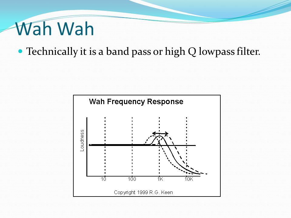 Wah Wah Technically it is a band pass or high Q lowpass filter.