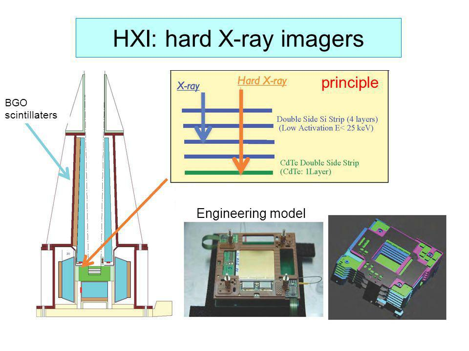 HXI: hard X-ray imagers