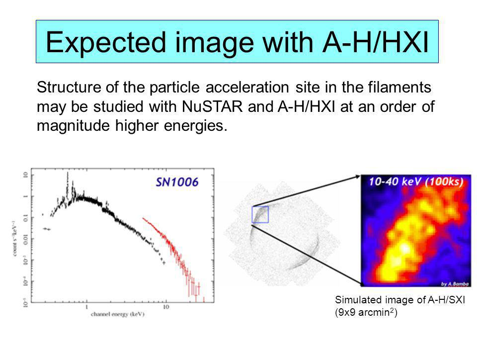 Expected image with A-H/HXI