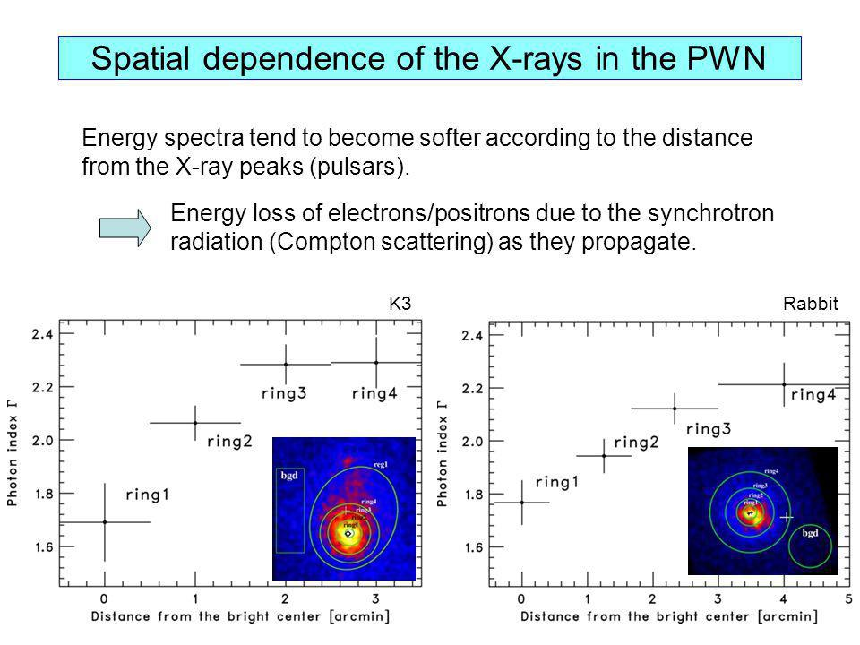 Spatial dependence of the X-rays in the PWN