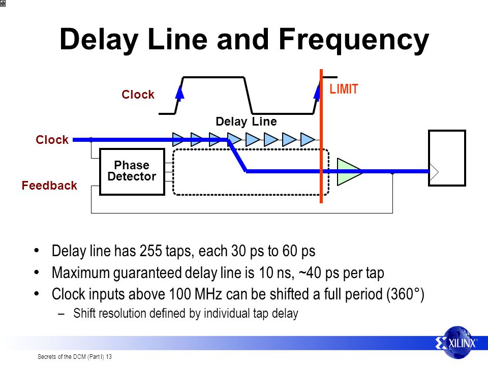 Delay Line and Frequency