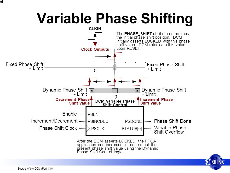 Variable Phase Shifting