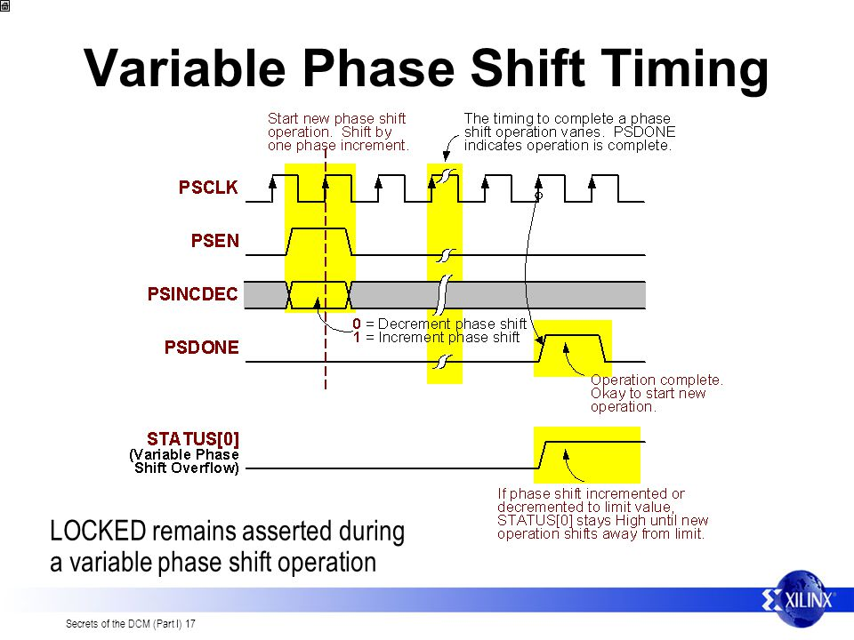 Variable Phase Shift Timing