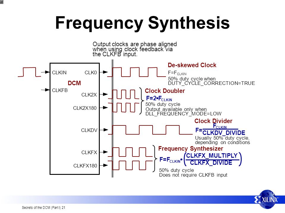 Frequency Synthesis Output clocks are phase aligned