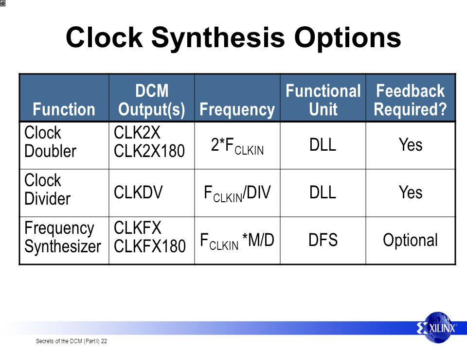 Clock Synthesis Options