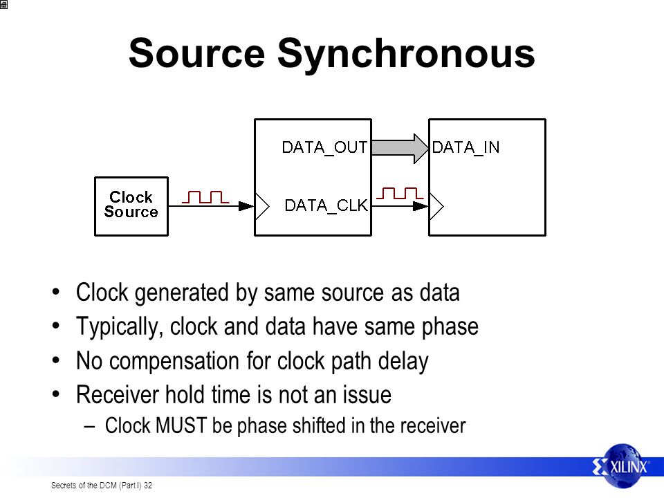 Source Synchronous Clock generated by same source as data