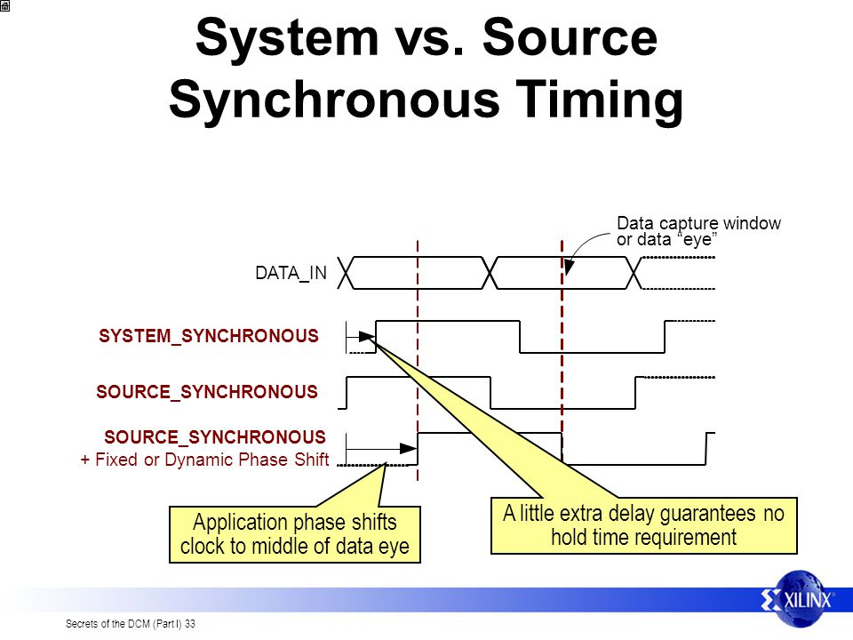 System vs. Source Synchronous Timing