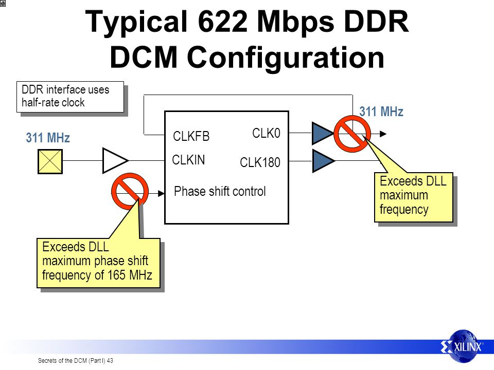 Typical 622 Mbps DDR DCM Configuration