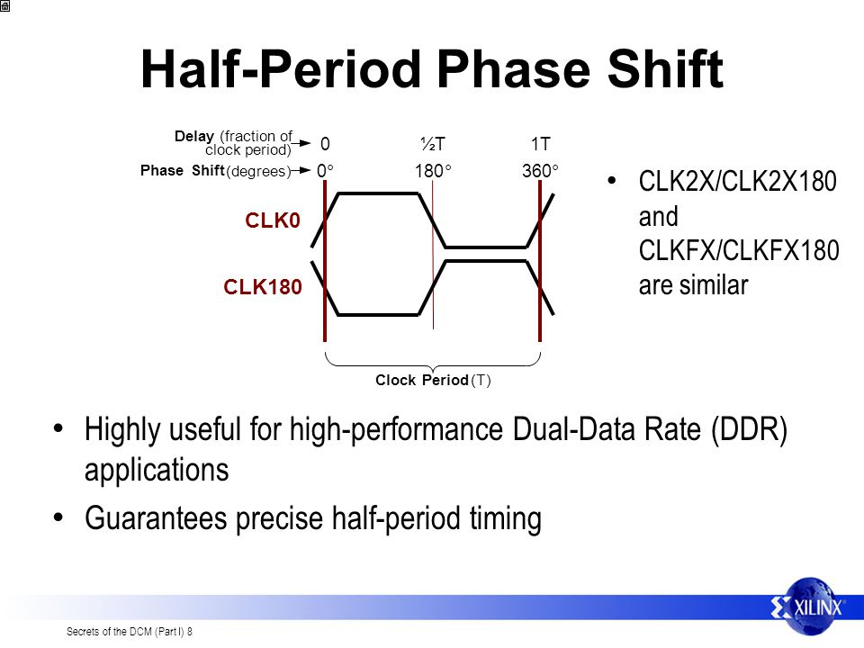 Half-Period Phase Shift