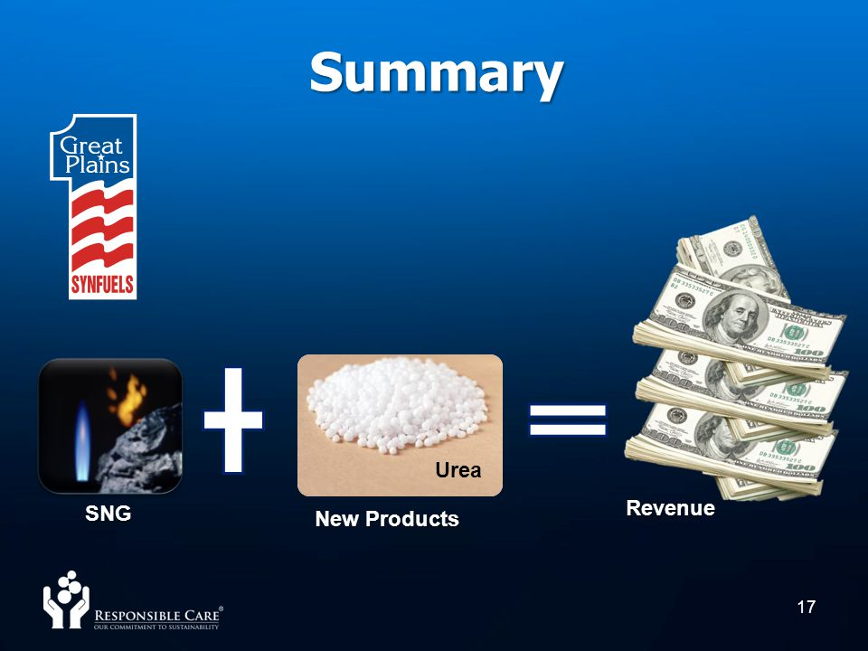 Summary New Products Urea SNG Revenue