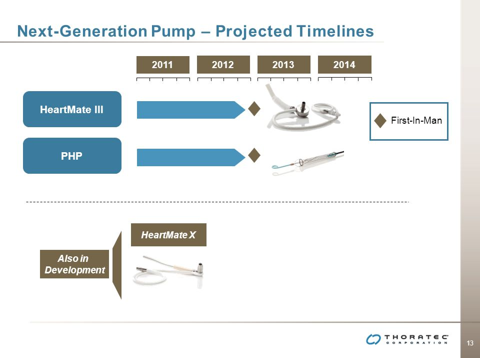 Next-Generation Pump – Projected Timelines