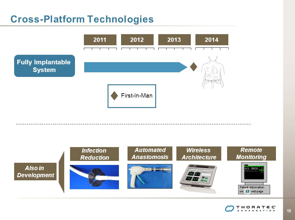 Cross-Platform Technologies