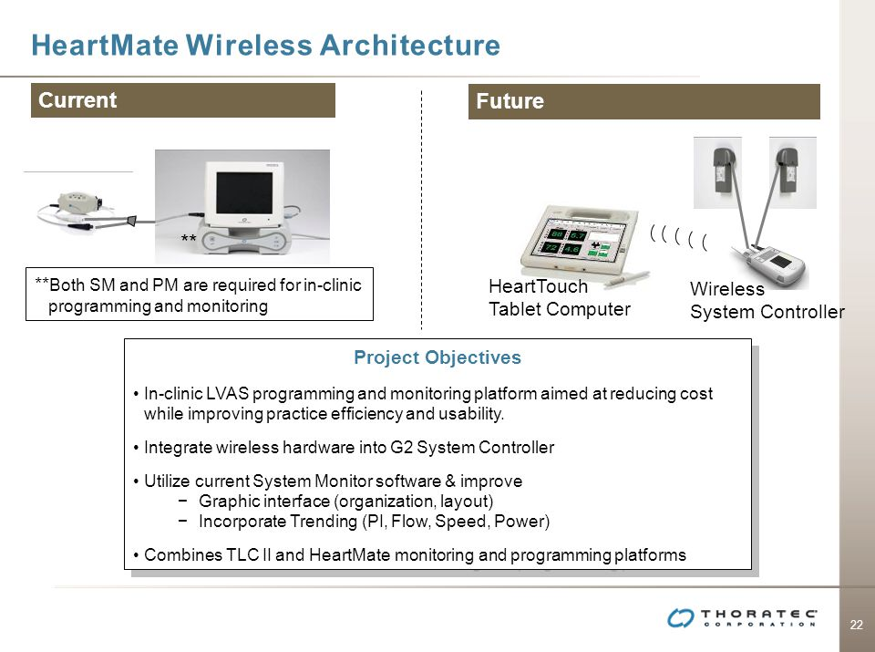 HeartMate Wireless Architecture