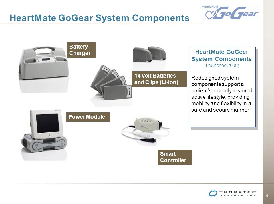 HeartMate GoGear System Components