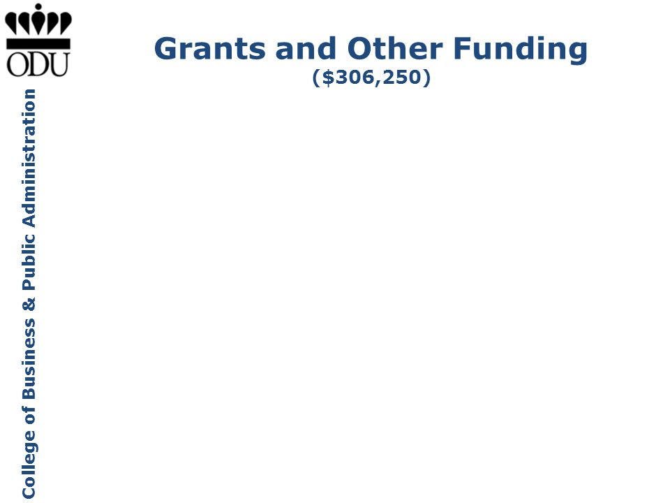 Grants and Other Funding