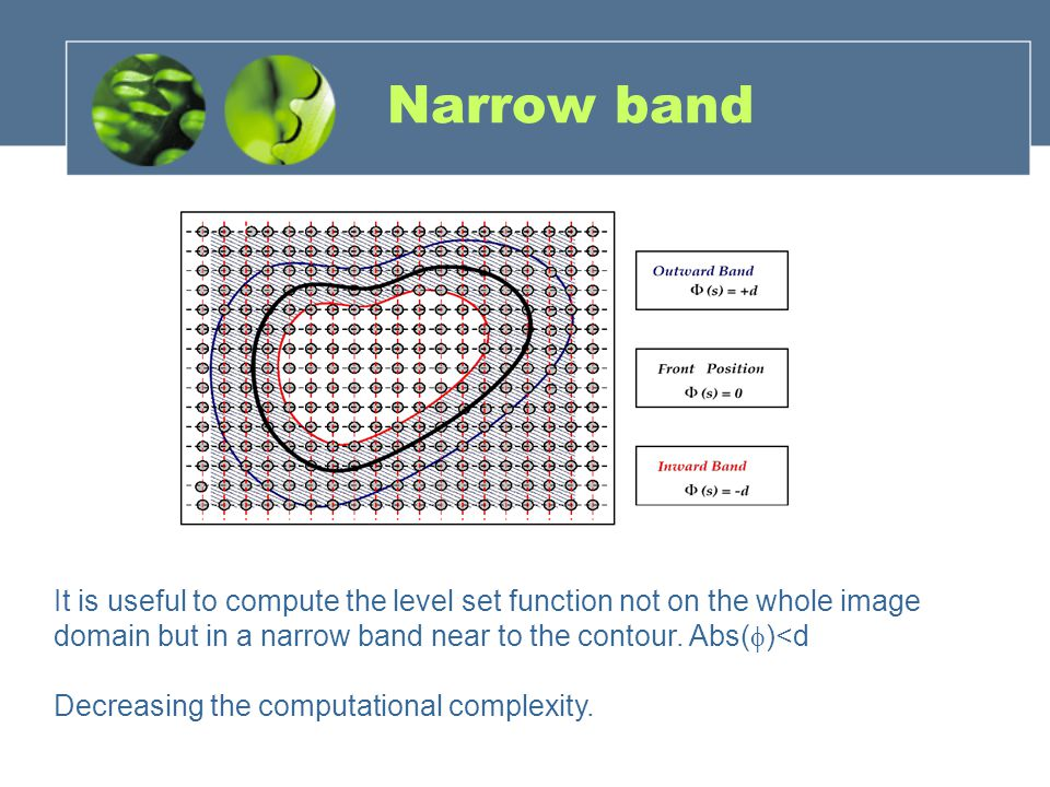 Narrow band It is useful to compute the level set function not on the whole image domain but in a narrow band near to the contour. Abs()<d.