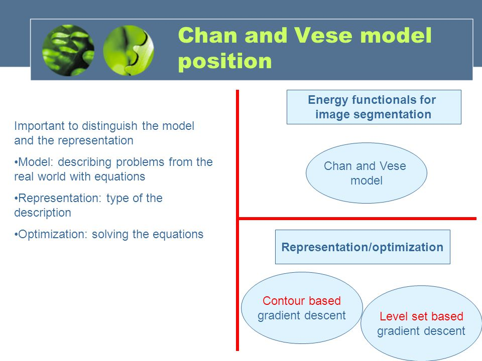 Chan and Vese model position
