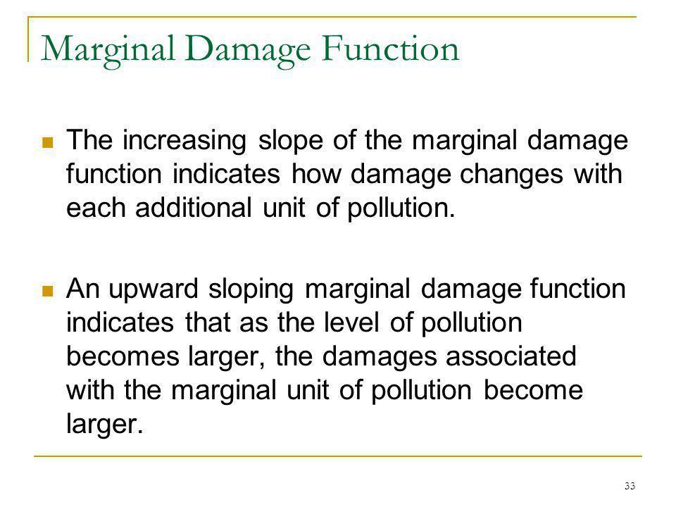 Marginal Damage Function