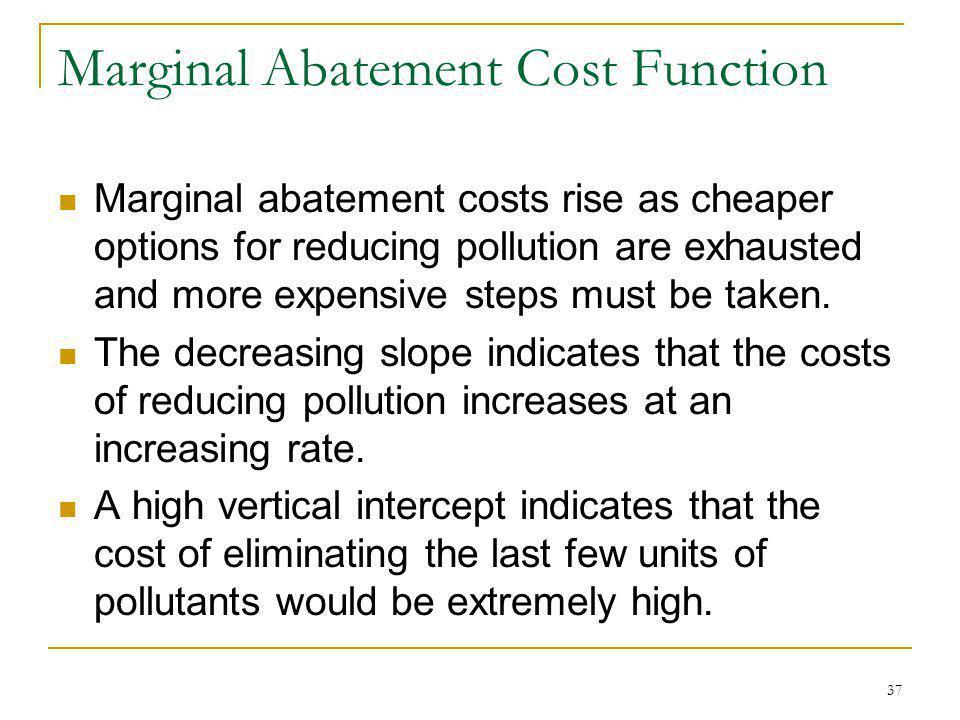 Marginal Abatement Cost Function
