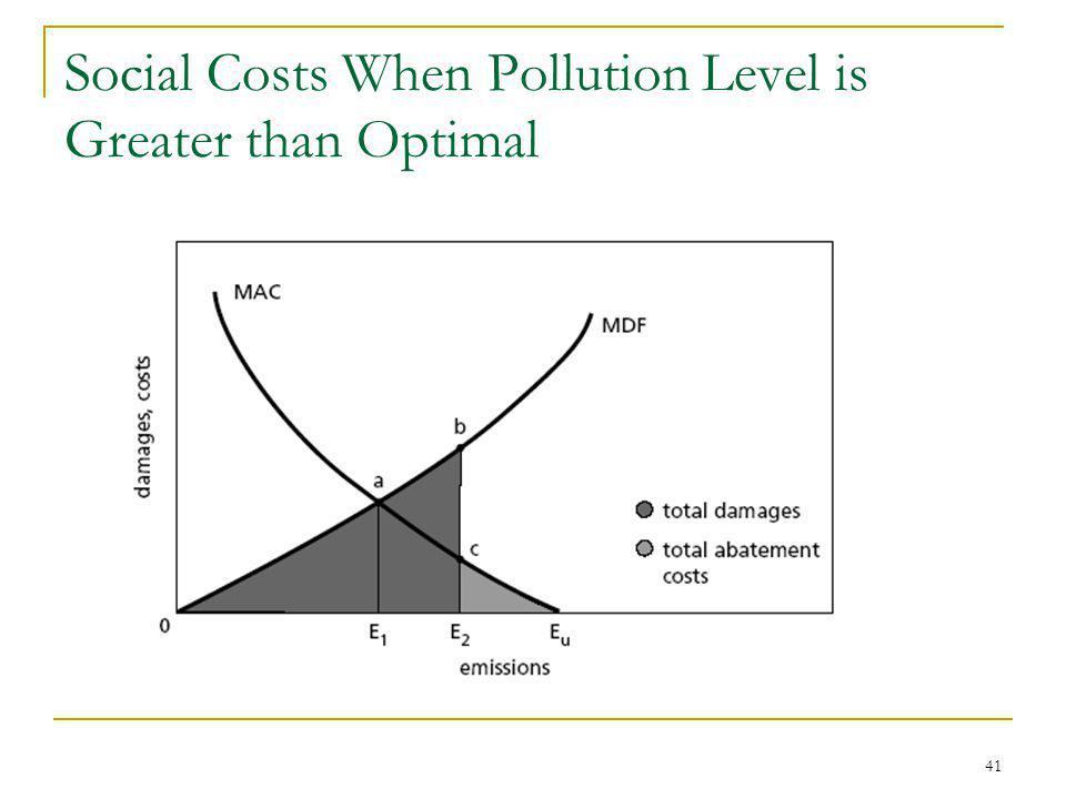 optimal levels of pollution Zero pollution implies all production and consumption activities must cease this is neither desirable nor attainable thus, the optimum level of pollution should be chosen to be that level where the marginal cost of creating pollution is equal to the marginal benefit of having.