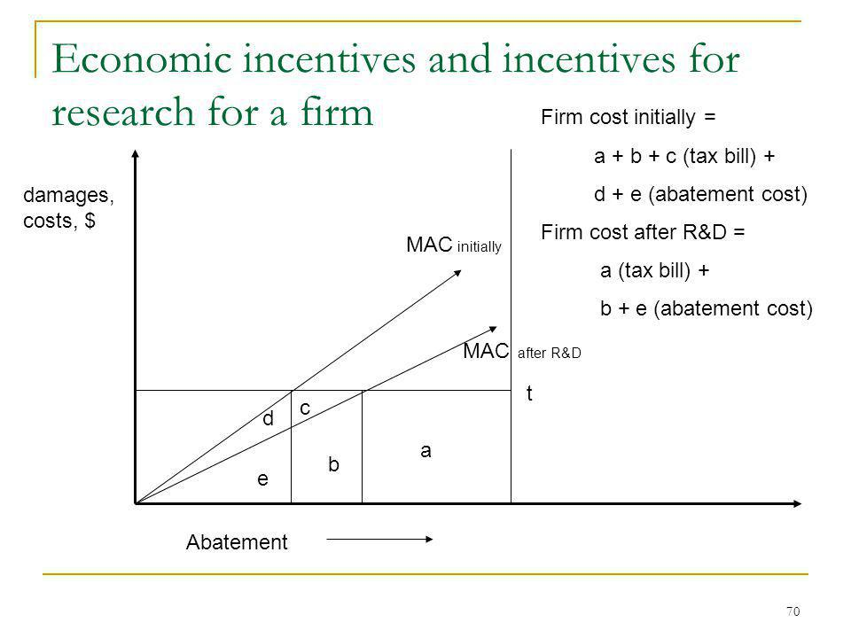 view Unternehmenskommunikation: Grundlagen · Strategien Instrumente