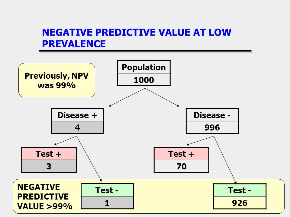 NEGATIVE PREDICTIVE VALUE AT LOW PREVALENCE