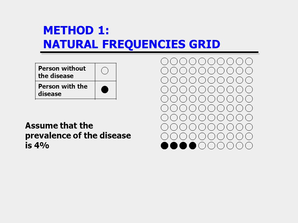 METHOD 1: NATURAL FREQUENCIES GRID