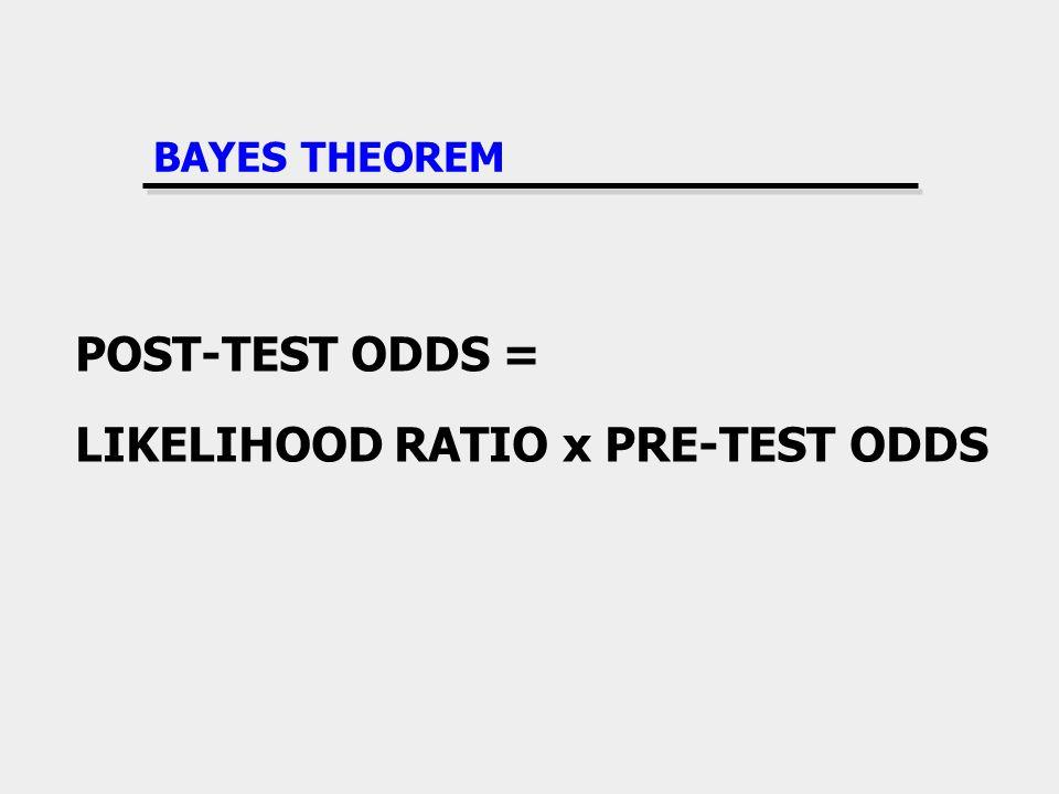 LIKELIHOOD RATIO x PRE-TEST ODDS