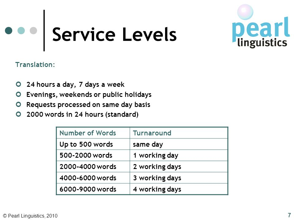 Service Levels Translation: 24 hours a day, 7 days a week