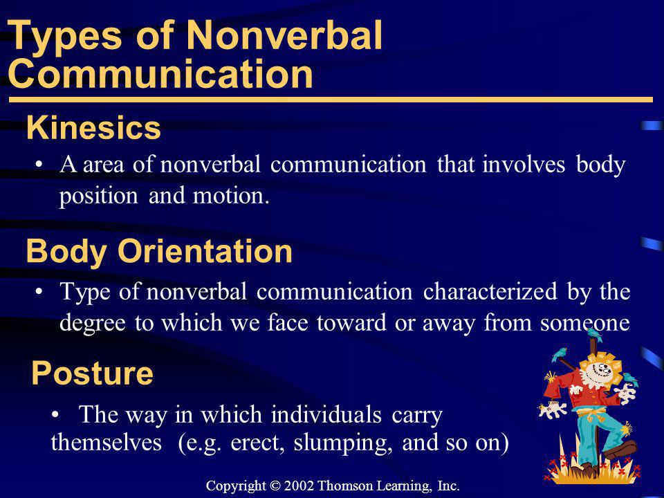Types of Nonverbal Communication