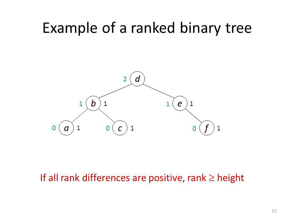 Example of a ranked binary tree