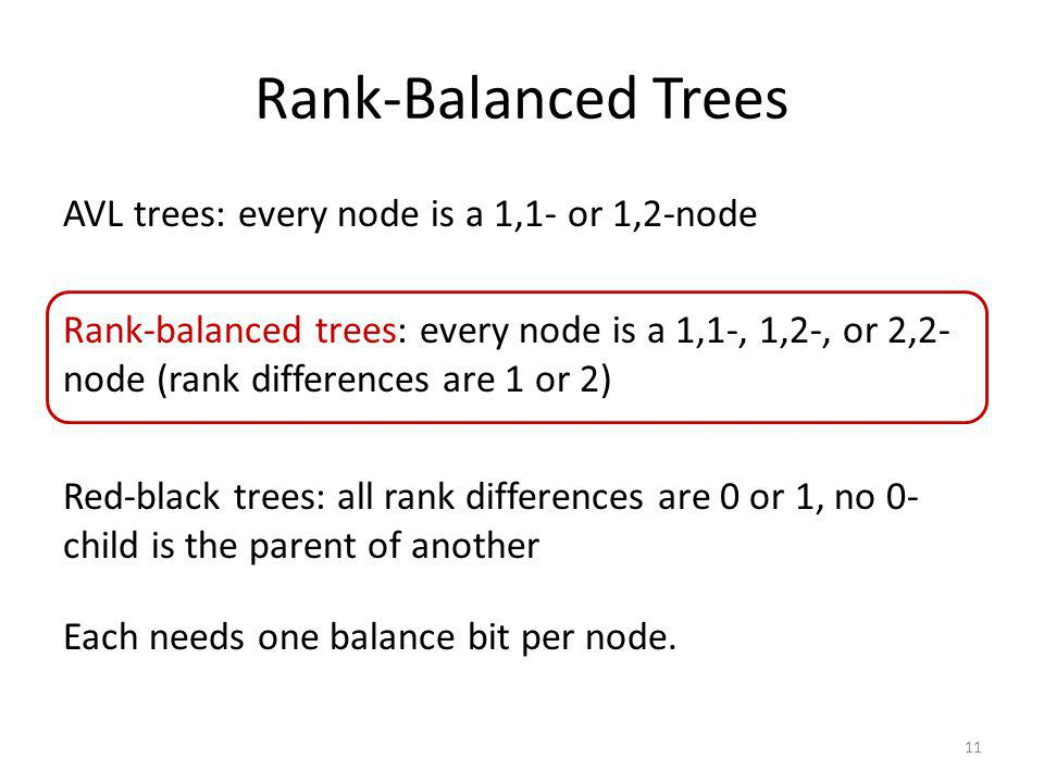 Rank-Balanced Trees AVL trees: every node is a 1,1- or 1,2-node