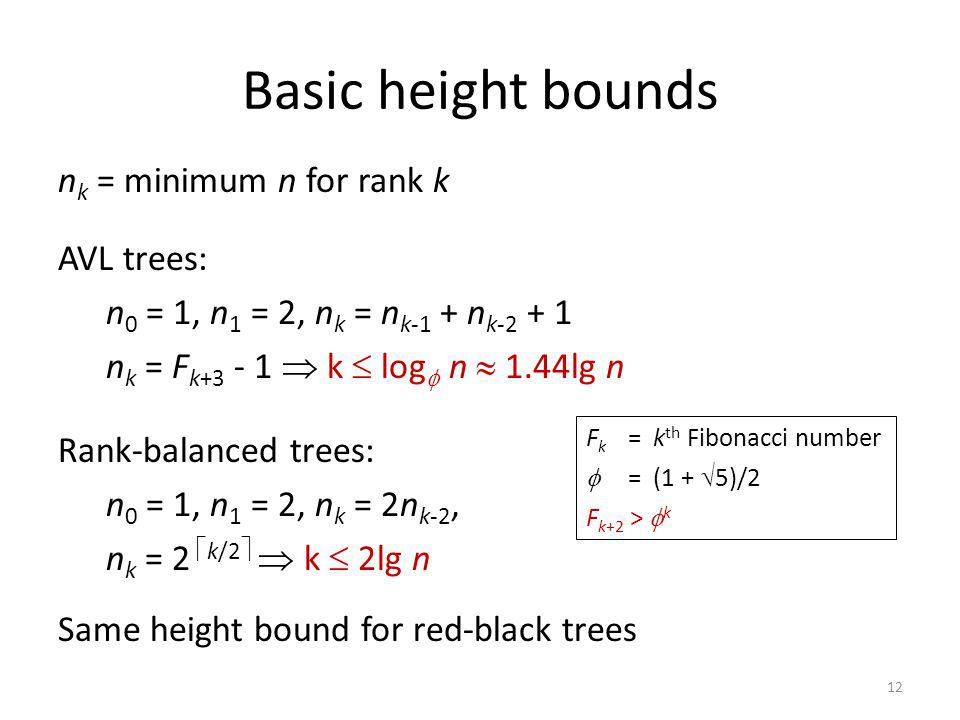 Basic height bounds nk = minimum n for rank k AVL trees: