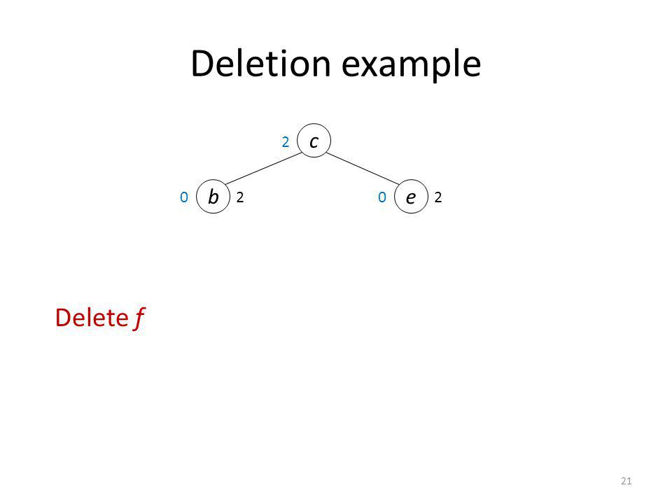 Deletion example c 2 b e 2 2 Delete f 21