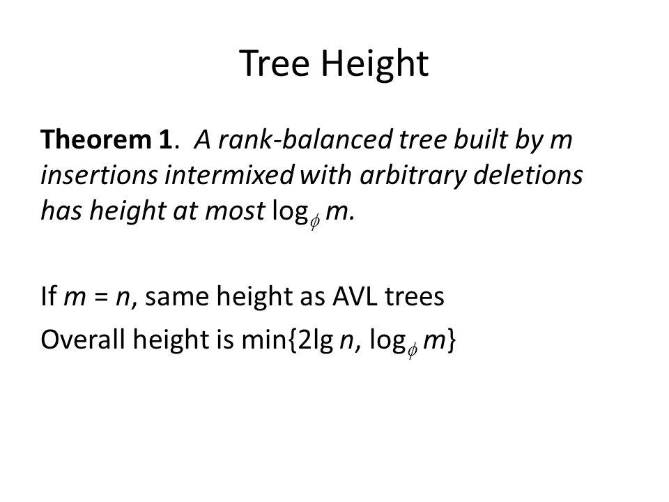 Tree Height Theorem 1. A rank-balanced tree built by m insertions intermixed with arbitrary deletions has height at most log m.