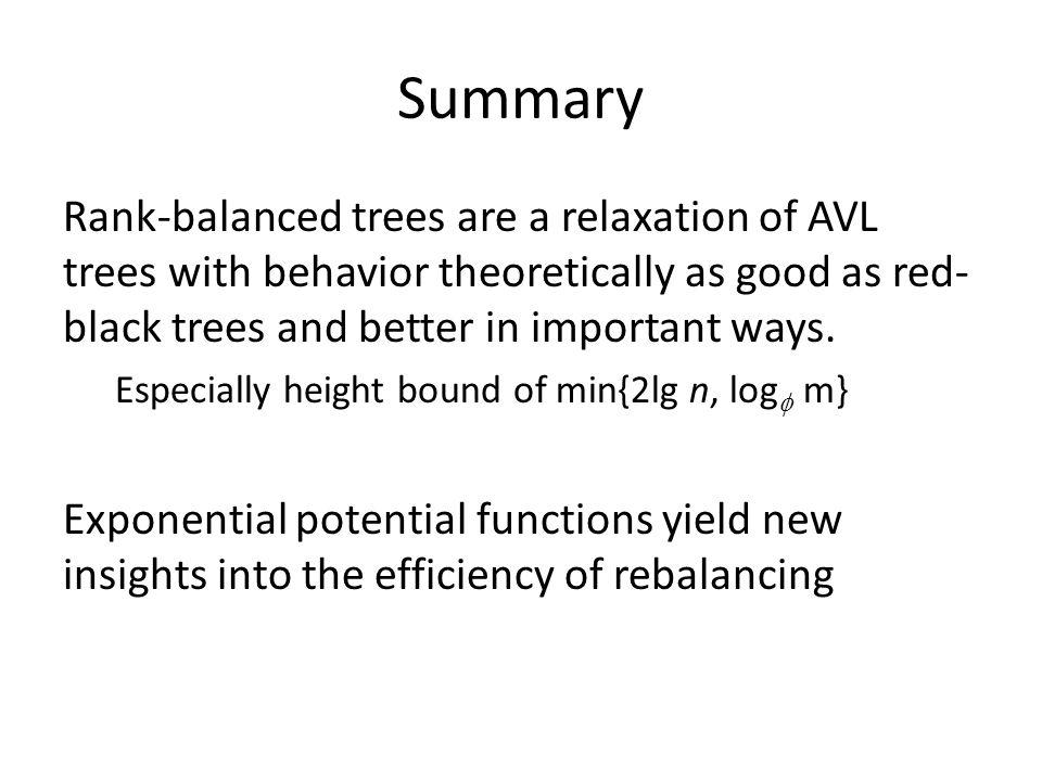 Summary Rank-balanced trees are a relaxation of AVL trees with behavior theoretically as good as red-black trees and better in important ways.