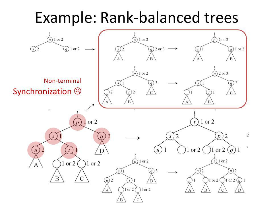 Example: Rank-balanced trees