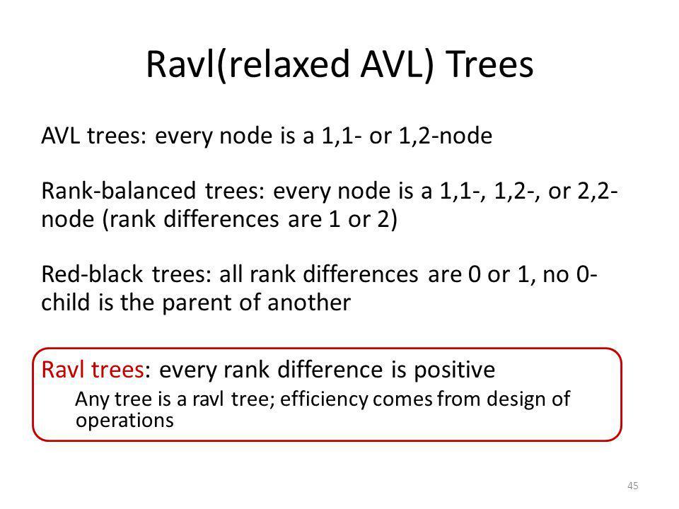 Ravl(relaxed AVL) Trees